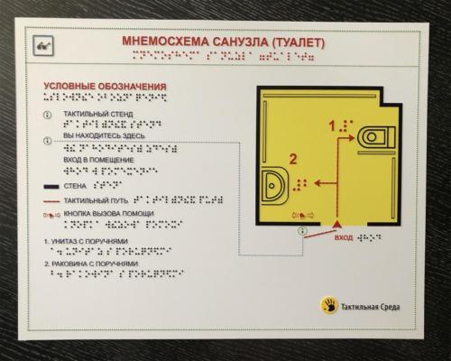 мнемосхема-санузла-туалета-в-Воронеже